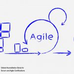 AGILE Methodology and Principles – An Introduction
