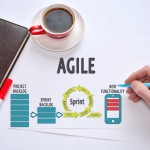 Does Agile mean no planning and no documentation?