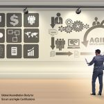 Agile Self-Assessment – Measuring How Agile You Are