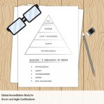 Maslow's Hierarchy of Needs Theory and SCRUM