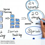 Importance of Prioritized Product Backlogs in a Scrum Project