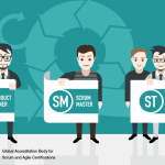 Responsibilities of Scrum Roles in Business Justification