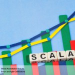 Scalability of Scrum