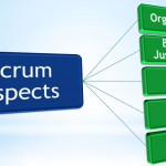 Various Scrum Aspects