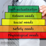 Climbing Maslow's Hierarchy of Needs in Scrum