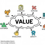 Is Value-Driven Delivery the Key to Scrum's Success?